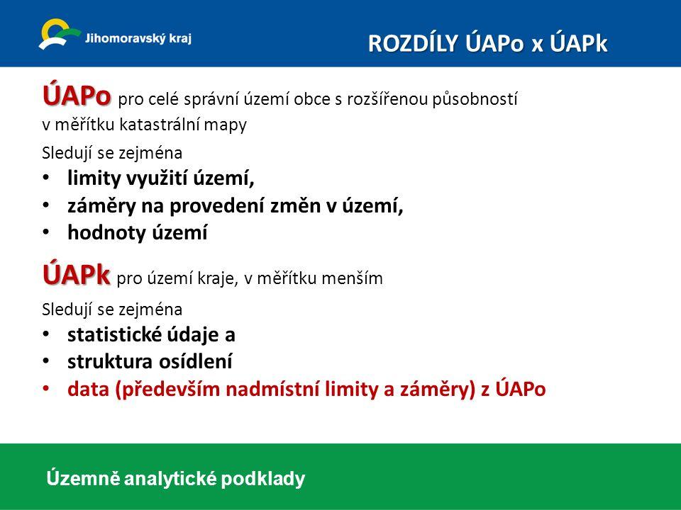 Územně analytické podklady ÚAPo ÚAPo pro celé správní území obce s rozšířenou působností v měřítku katastrální mapy Sledují se zejména limity využití