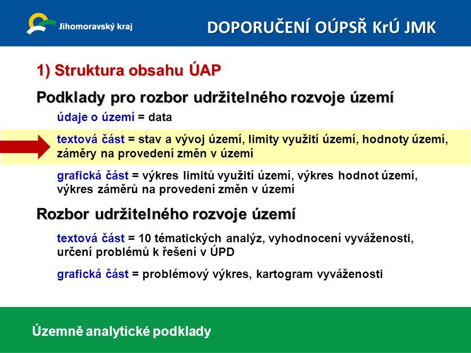 Územně analytické podklady 1) Struktura obsahu ÚAP Podklady pro rozbor udržitelného rozvoje území údaje o území = data textová část = stav a vývoj úze