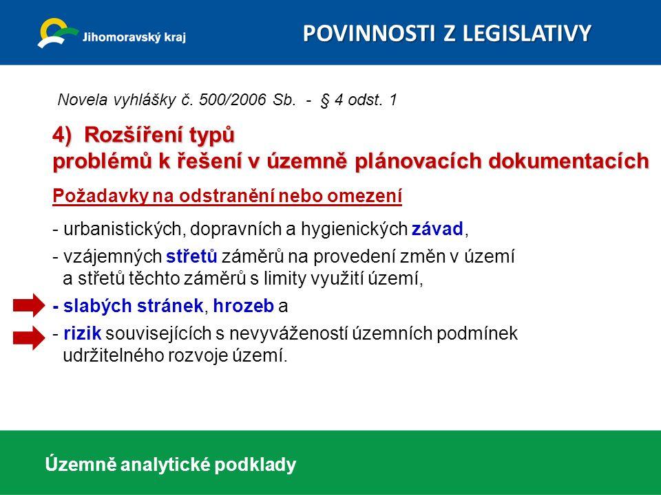 Územně analytické podklady Novela vyhlášky č. 500/2006 Sb. - § 4 odst. 1 4) Rozšíření typů problémů k řešení v územně plánovacích dokumentacích Požada