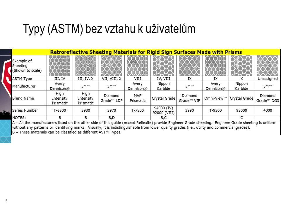 3 Typy (ASTM) bez vztahu k uživatelům