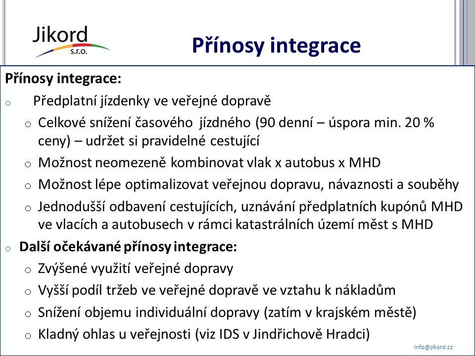 Přínosy integrace Přínosy integrace: o Předplatní jízdenky ve veřejné dopravě o Celkové snížení časového jízdného (90 denní – úspora min.