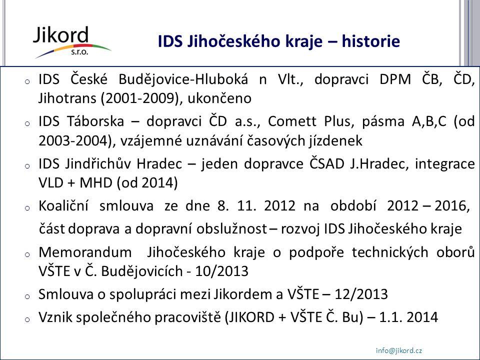IDS Jihočeského kraje – historie o IDS České Budějovice-Hluboká n Vlt., dopravci DPM ČB, ČD, Jihotrans (2001-2009), ukončeno o IDS Táborska – dopravci ČD a.s., Comett Plus, pásma A,B,C (od 2003-2004), vzájemné uznávání časových jízdenek o IDS Jindřichův Hradec – jeden dopravce ČSAD J.Hradec, integrace VLD + MHD (od 2014) o Koaliční smlouva ze dne 8.