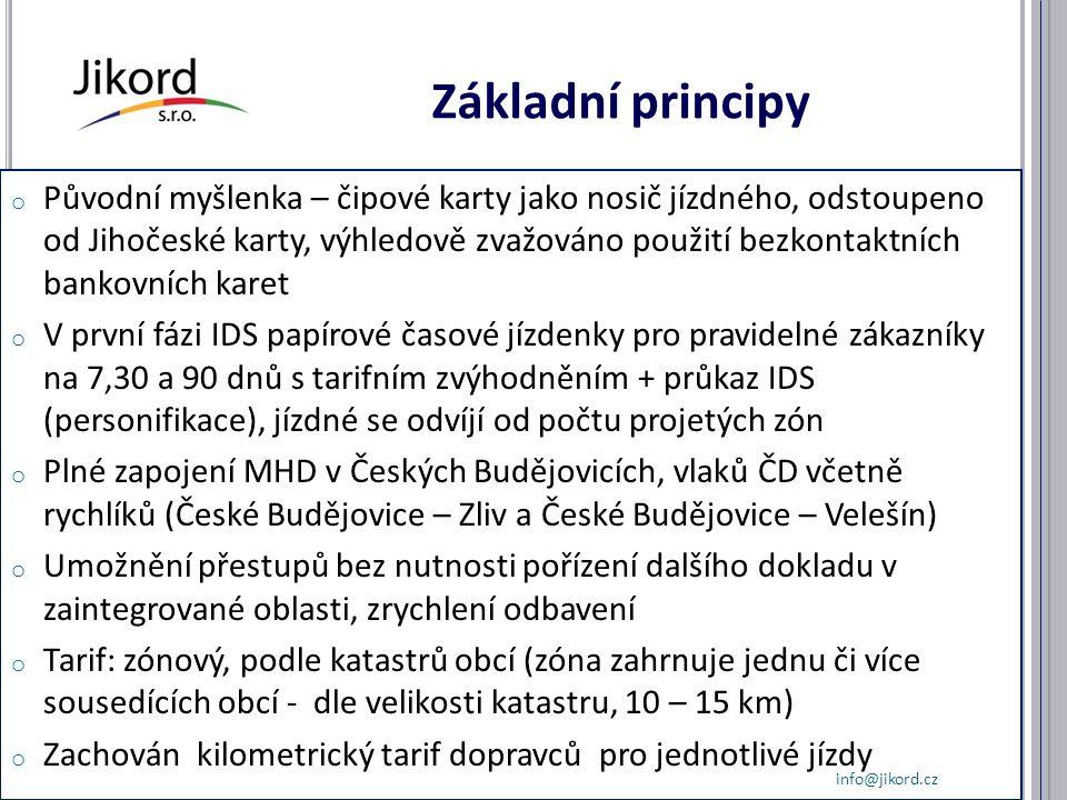 IDS Českobudějovicka Pro pilotní projekt byla vybrána oblast Českobudějovicka (okolí Č.
