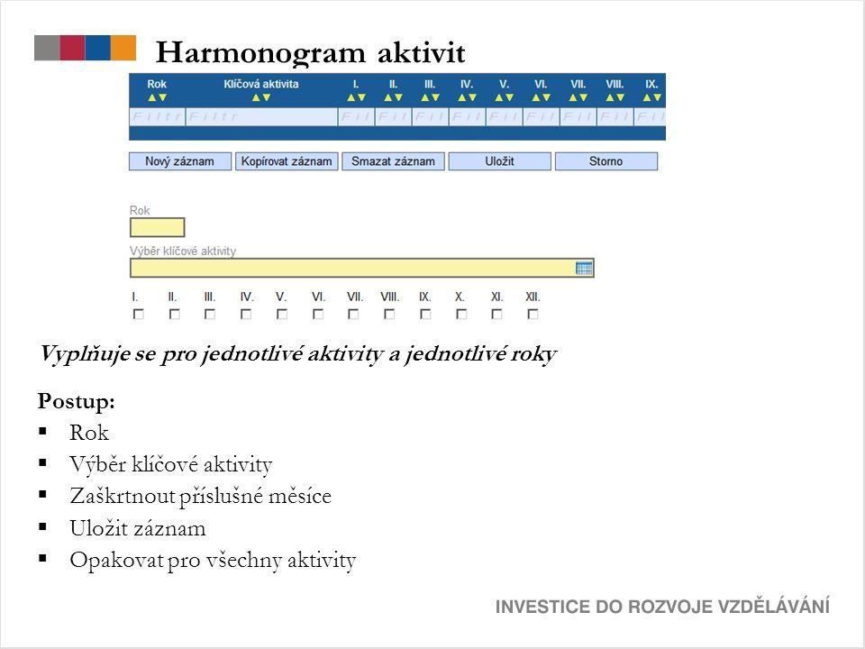 Harmonogram aktivit Vyplňuje se pro jednotlivé aktivity a jednotlivé roky Postup:  Rok  Výběr klíčové aktivity  Zaškrtnout příslušné měsíce  Uložit záznam  Opakovat pro všechny aktivity