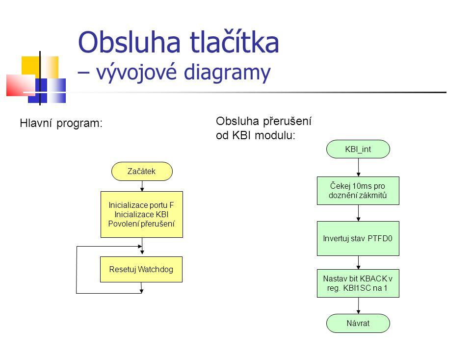 Obsluha tlačítka – vývojové diagramy Začátek Inicializace portu F Inicializace KBI Povolení přerušení Resetuj Watchdog KBI_int Nastav bit KBACK v reg.