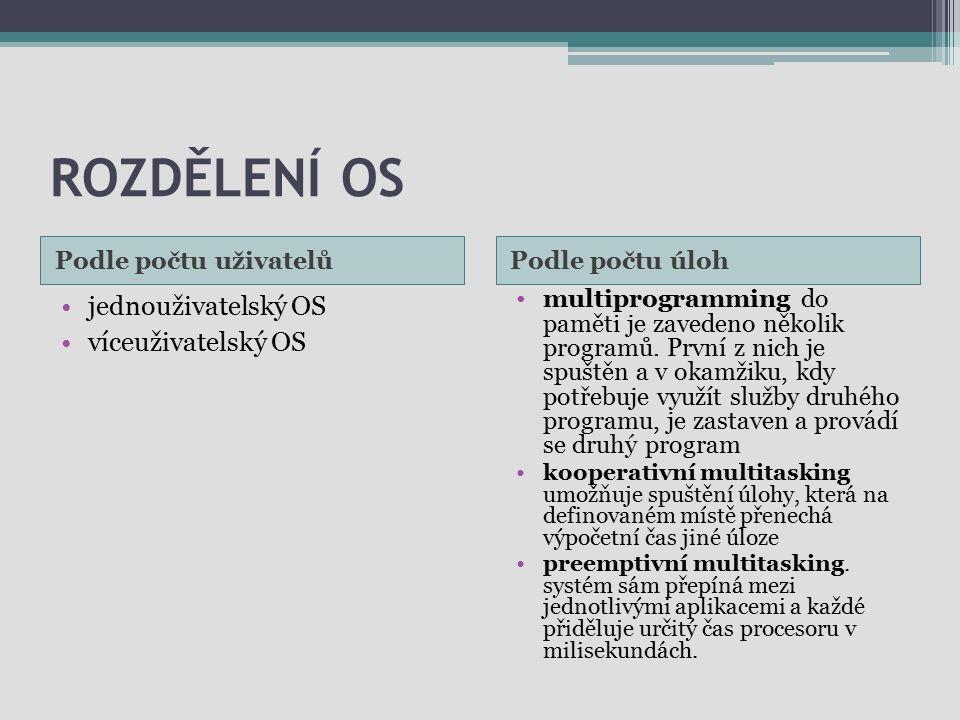 ROZDĚLENÍ OS Podle počtu uživatelůPodle počtu úloh jednouživatelský OS víceuživatelský OS multiprogramming do paměti je zavedeno několik programů. Prv