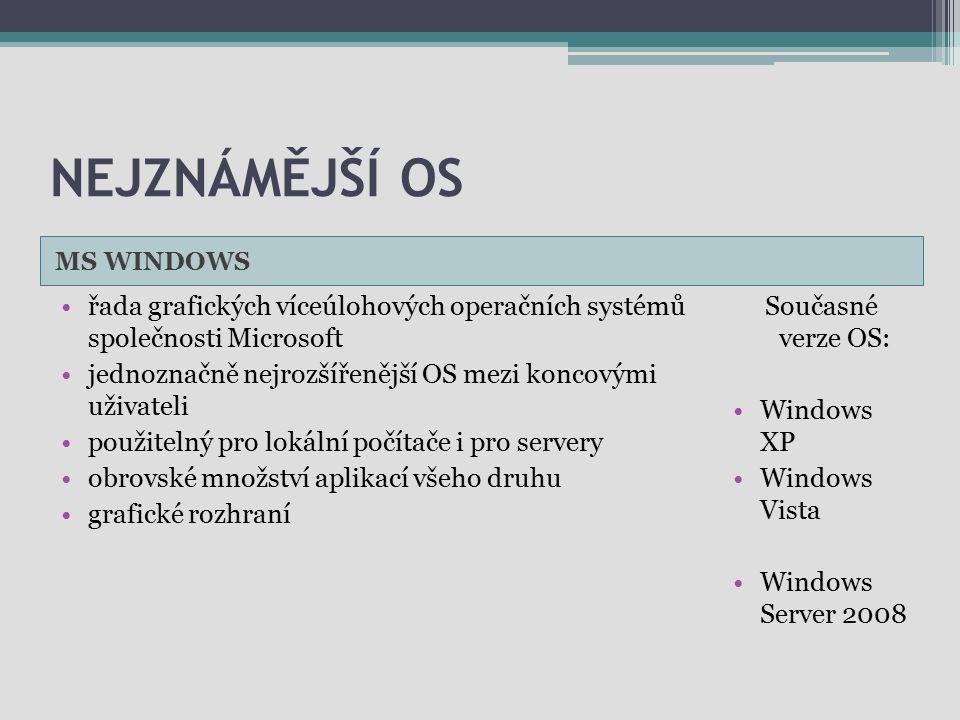 NEJZNÁMĚJŠÍ OS MS WINDOWS řada grafických víceúlohových operačních systémů společnosti Microsoft jednoznačně nejrozšířenější OS mezi koncovými uživate