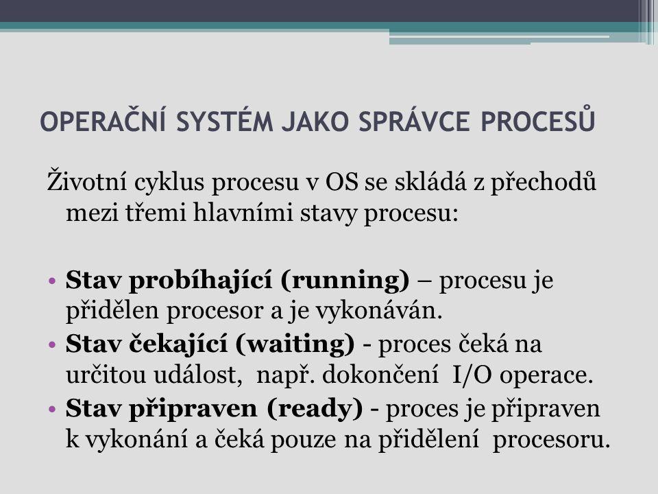 OPERAČNÍ SYSTÉM JAKO SPRÁVCE PROCESŮ Životní cyklus procesu v OS se skládá z přechodů mezi třemi hlavními stavy procesu: Stav probíhající (running) –
