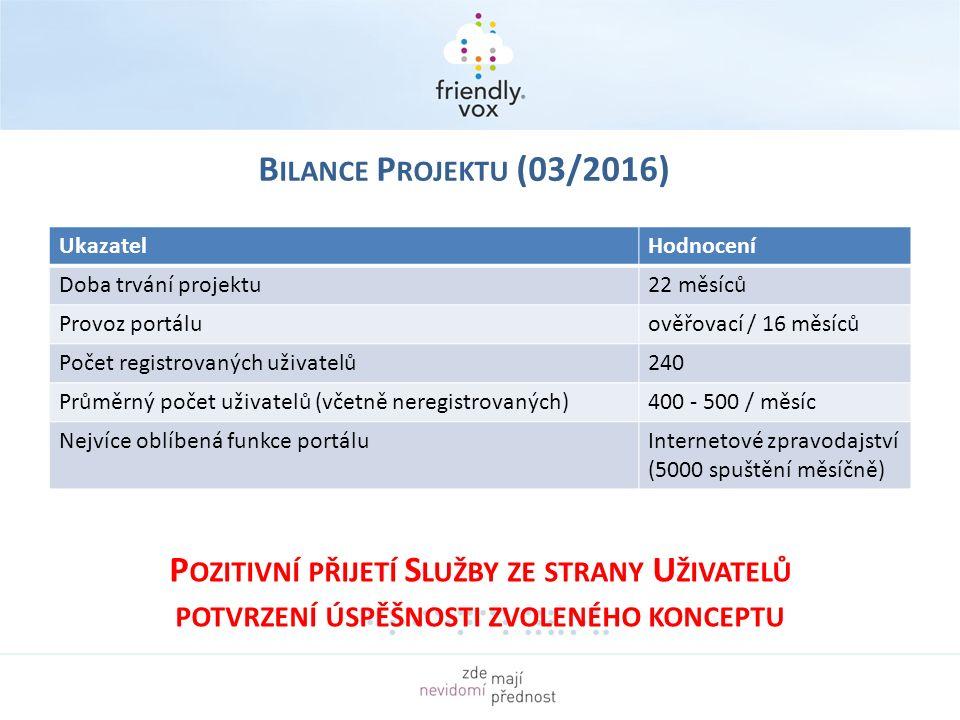 UkazatelHodnocení Doba trvání projektu22 měsíců Provoz portáluověřovací / 16 měsíců Počet registrovaných uživatelů240 Průměrný počet uživatelů (včetně
