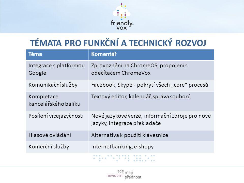 """TémaKomentář Integrace s platformou Google Zprovoznění na ChromeOS, propojení s odečítačem ChromeVox Komunikační službyFacebook, Skype - pokrytí všech """"core procesů Kompletace kancelářského balíku Textový editor, kalendář, správa souborů Posílení vícejazyčnostiNové jazykové verze, informační zdroje pro nové jazyky, integrace překladače Hlasové ovládáníAlternativa k použití klávesnice Komerční službyInternetbanking, e-shopy TÉMATA PRO FUNKČNÍ A TECHNICKÝ ROZVOJ"""