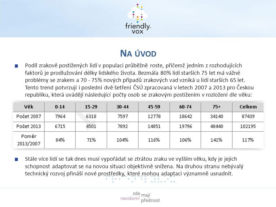 ŠÍŘENÍ V RÁMCI Č ESKÉ R EPUBLIKY Proškolení klienti ve středisku Dědina v základech obsluhy PC -10 (zdroj: výroční zpráva 2014) Technická podpora při používání PC pomůcek, Tyflocentrum Brno 2014 – 13 případů (zdroj: výroční zpráva) Poskytnut příspěvek na zakoupení zvláštní pomůcky – 407 (rok 2015, zdroj: MPSV) Členové SONS – 9.500 (zdroj: výroční zpráva 2014) Zrakově postižení v České republice - 100.000 (zdroj: ČSÚ) Klienti s podporou pro užití výpočetní techniky 95%