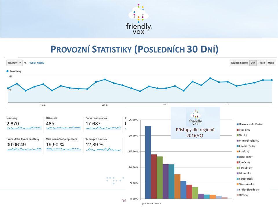 UkazatelHodnocení Doba trvání projektu22 měsíců Provoz portáluověřovací / 16 měsíců Počet registrovaných uživatelů240 Průměrný počet uživatelů (včetně neregistrovaných)400 - 500 / měsíc Nejvíce oblíbená funkce portáluInternetové zpravodajství (5000 spuštění měsíčně) B ILANCE P ROJEKTU (03/2016) P OZITIVNÍ PŘIJETÍ S LUŽBY ZE STRANY U ŽIVATELŮ POTVRZENÍ ÚSPĚŠNOSTI ZVOLENÉHO KONCEPTU