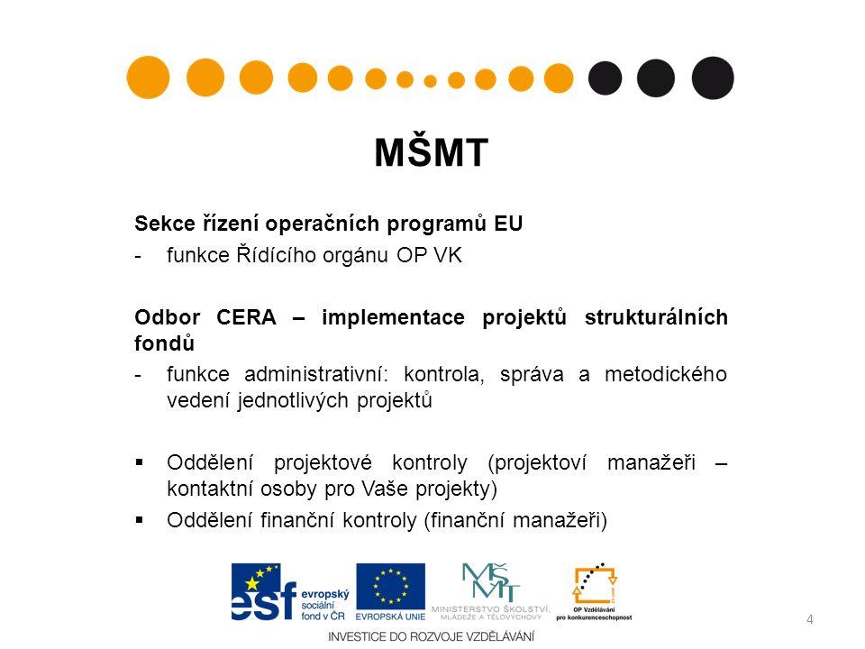 MŠMT Sekce řízení operačních programů EU -funkce Řídícího orgánu OP VK Odbor CERA – implementace projektů strukturálních fondů -funkce administrativní