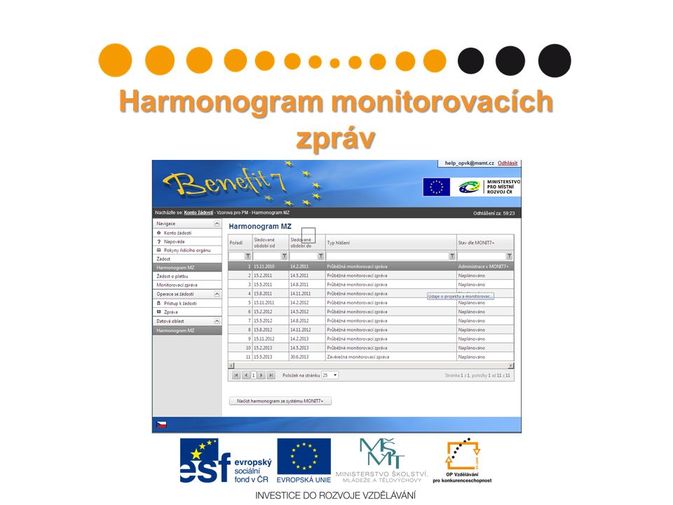 Harmonogram monitorovacích zpráv