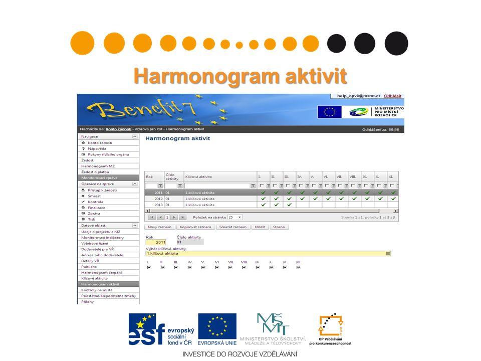 Harmonogram aktivit