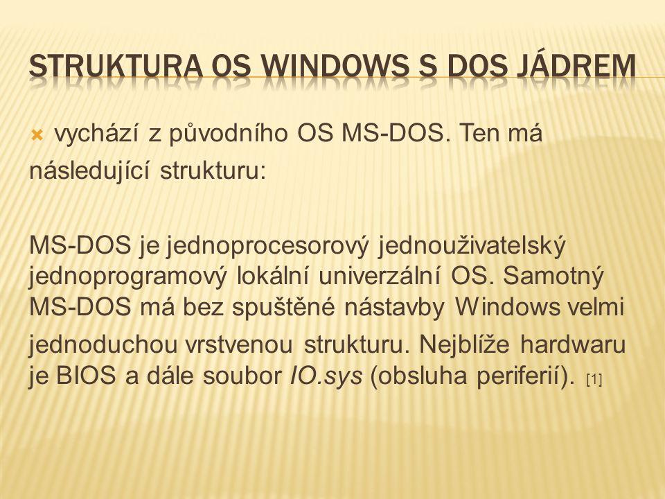  vychází z původního OS MS-DOS.