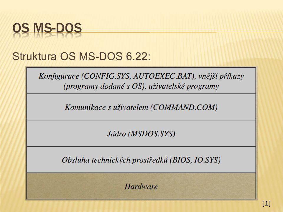 Struktura OS MS-DOS 6.22: [1]