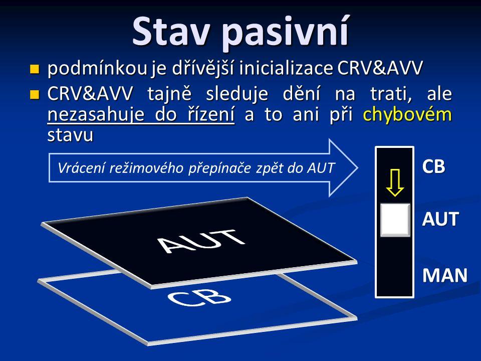 Stav pasivní podmínkou je dřívější inicializace CRV&AVV podmínkou je dřívější inicializace CRV&AVV CRV&AVV tajně sleduje dění na trati, ale nezasahuje do řízení a to ani při chybovém stavu CRV&AVV tajně sleduje dění na trati, ale nezasahuje do řízení a to ani při chybovém stavu CB AUT MAN Vrácení režimového přepínače zpět do AUT