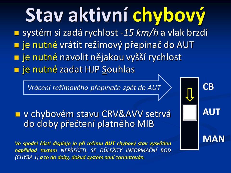 Stav aktivní chybový systém si zadá rychlost -15 km/h a vlak brzdí systém si zadá rychlost -15 km/h a vlak brzdí je nutné vrátit režimový přepínač do AUT je nutné vrátit režimový přepínač do AUT je nutné navolit nějakou vyšší rychlost je nutné navolit nějakou vyšší rychlost je nutné zadat HJP Souhlas je nutné zadat HJP Souhlas CB AUT MAN Vrácení režimového přepínače zpět do AUT v chybovém stavu CRV&AVV setrvá do doby přečtení platného MIB v chybovém stavu CRV&AVV setrvá do doby přečtení platného MIB Ve spodní části displeje je při režimu AUT chybový stav vysvětlen například textem NEPŘEČETL SE DŮLEŽITÝ INFORMAČNÍ BOD (CHYBA 1) a to do doby, dokud systém není zorientován.