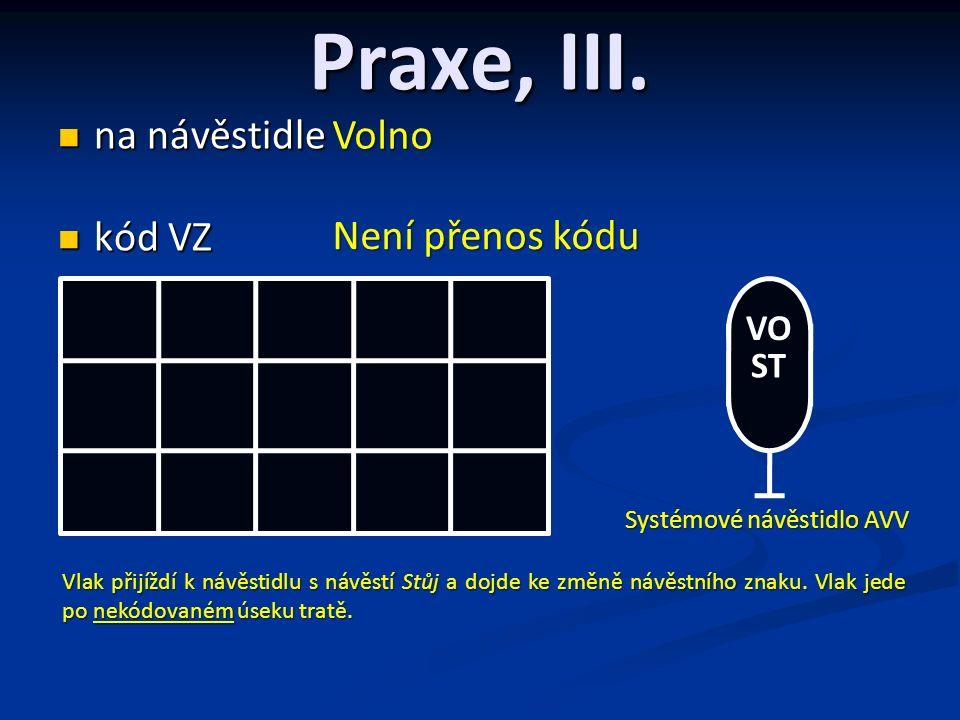 Praxe, III.
