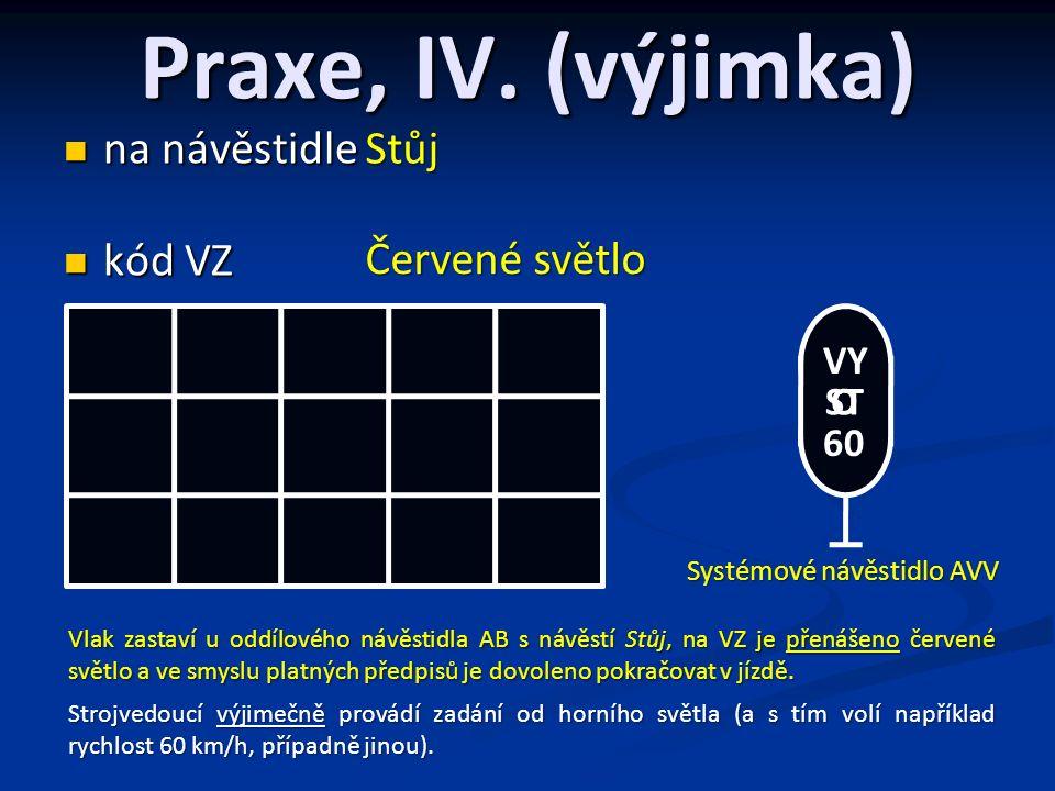 Praxe, IV.