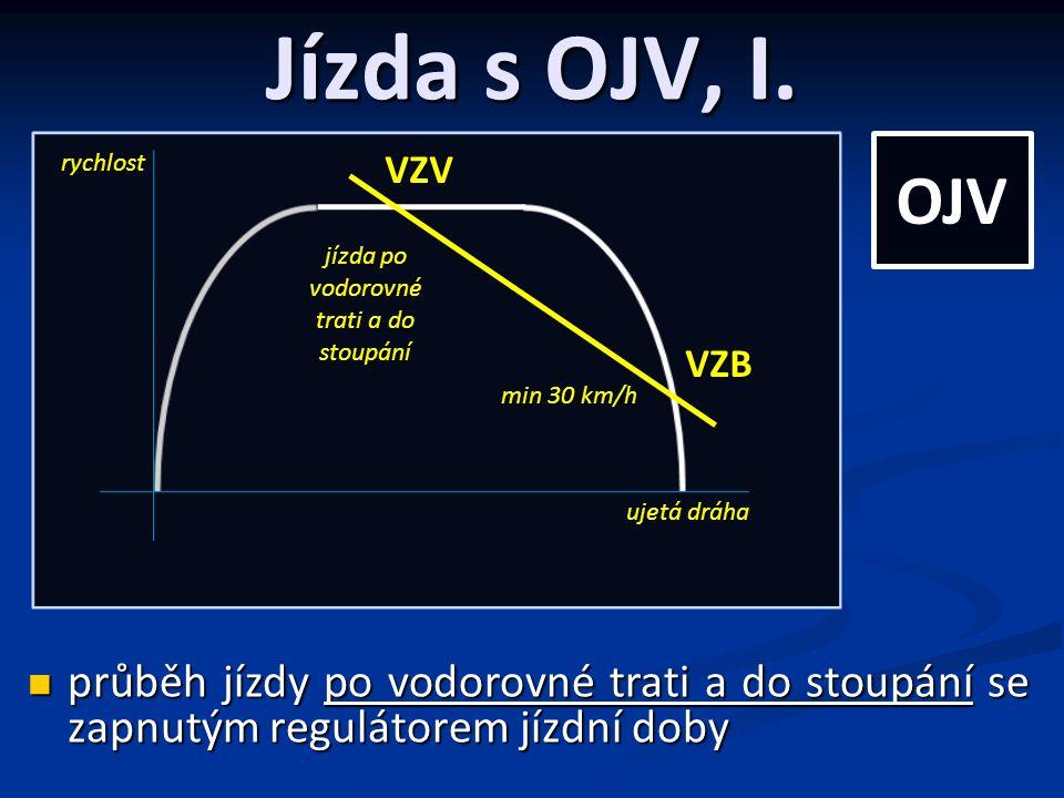 Jízda s OJV, I.