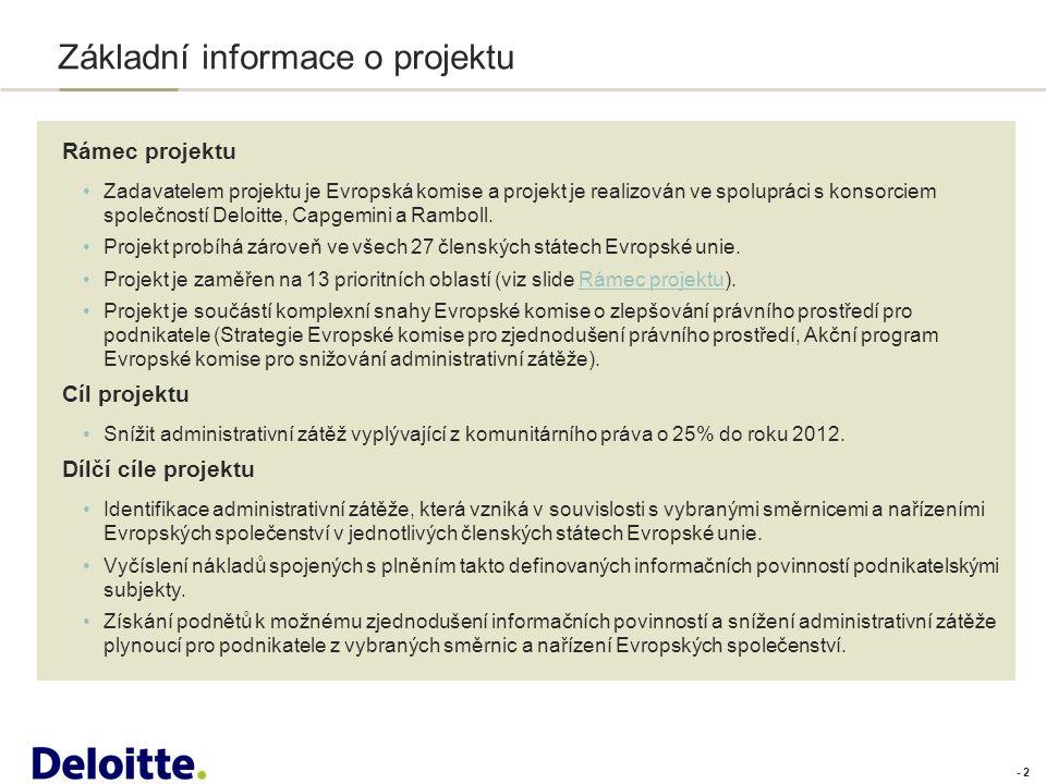 - 2 Základní informace o projektu Rámec projektu Zadavatelem projektu je Evropská komise a projekt je realizován ve spolupráci s konsorciem společností Deloitte, Capgemini a Ramboll.
