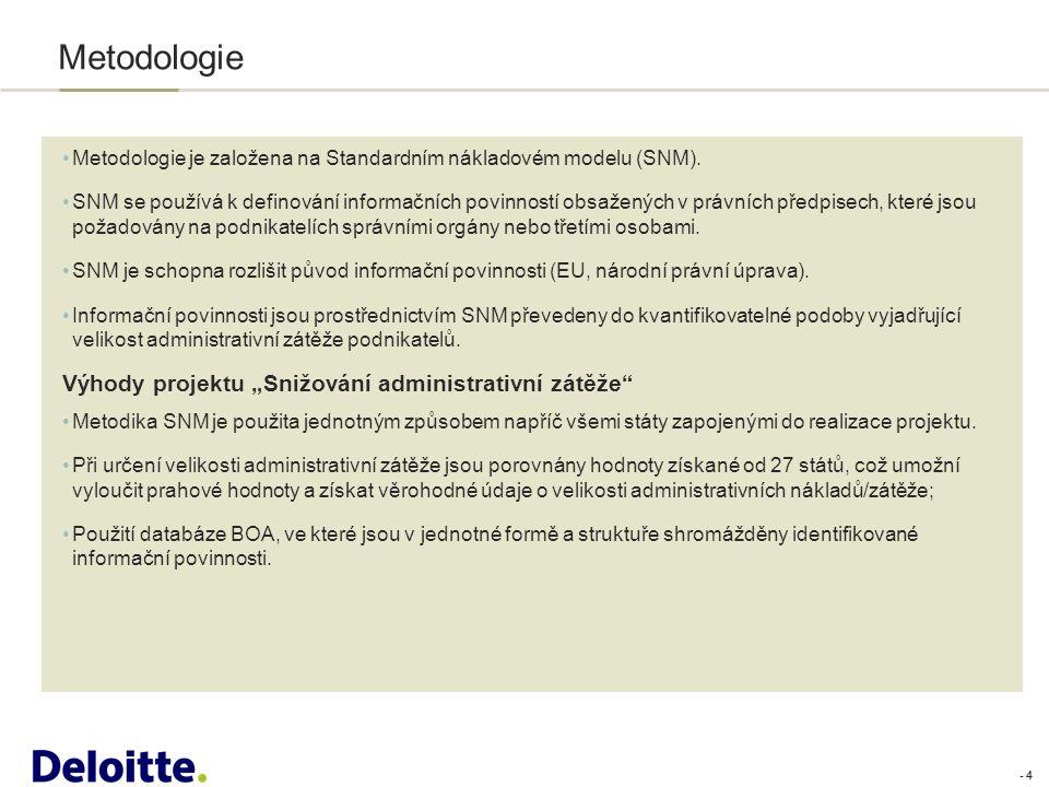 - 4 Metodologie Metodologie je založena na Standardním nákladovém modelu (SNM).
