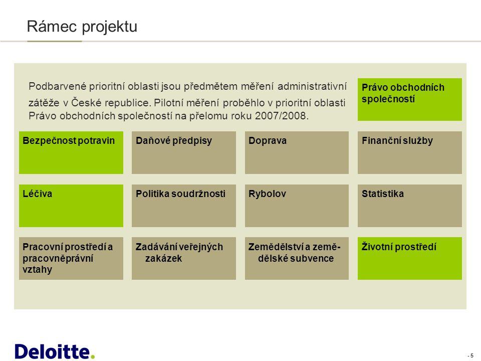 - 5 Rámec projektu Podbarvené prioritní oblasti jsou předmětem měření administrativní zátěže v České republice.