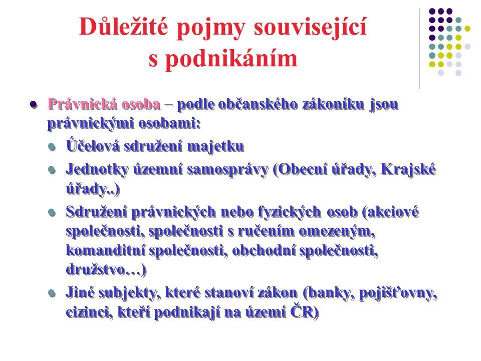 Seznam odkazů na použité obrázky Snímek 2- [cit.2012-14-09].