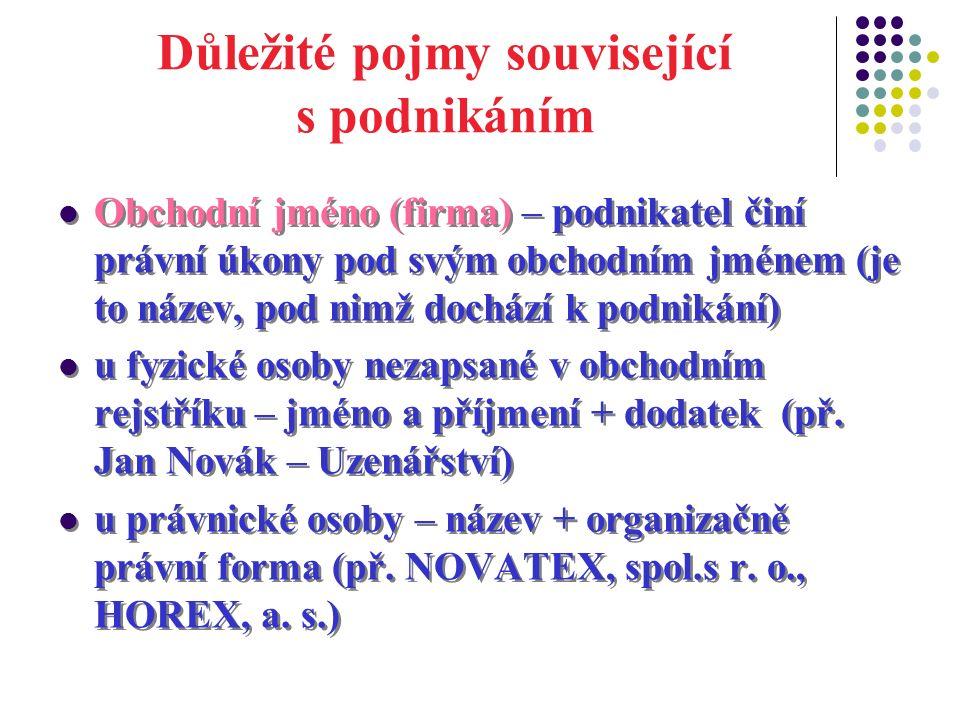 Důležité pojmy související s podnikáním Obchodní rejstřík – veřejná listina, do které se zapisují předepsané údaje o subjektech podnikajících na území ČR.