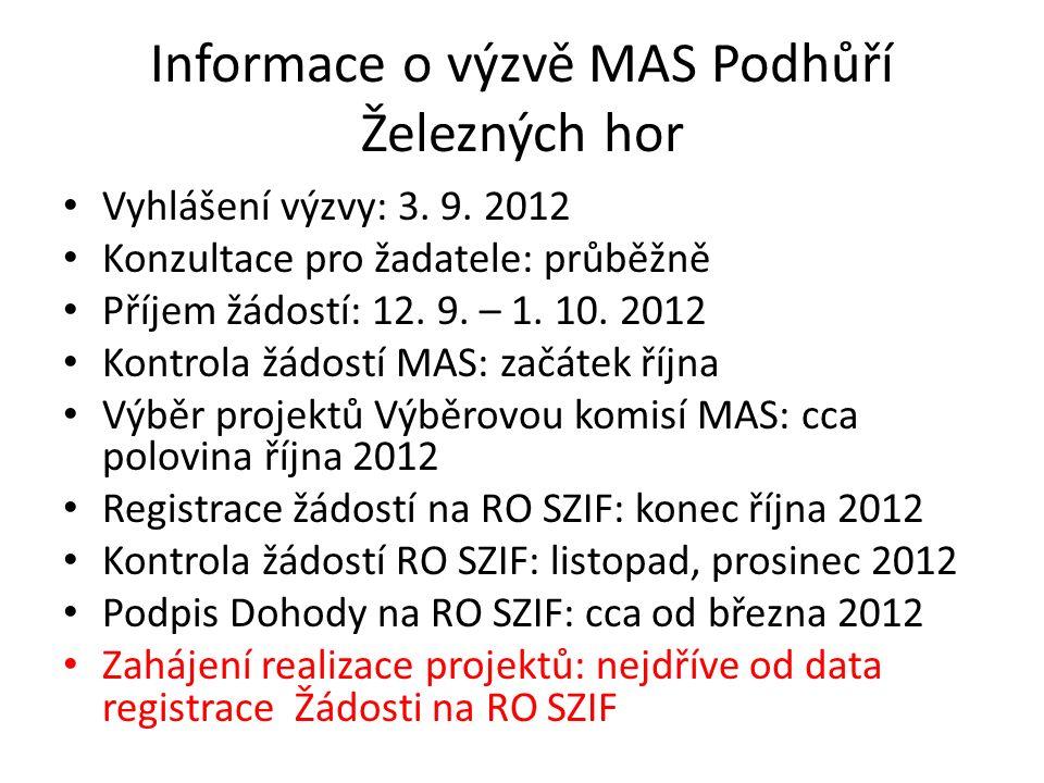 Informace o výzvě MAS Podhůří Železných hor Vyhlášení výzvy: 3.