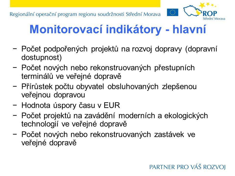 Monitorovací indikátory - hlavní −Počet podpořených projektů na rozvoj dopravy (dopravní dostupnost) −Počet nových nebo rekonstruovaných přestupních t