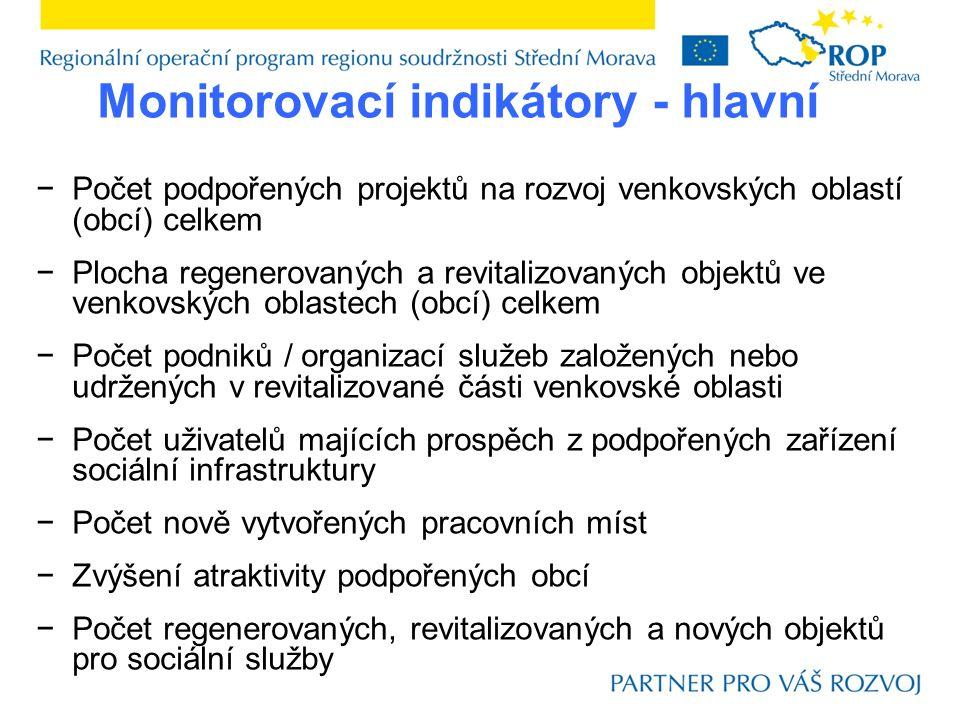 Monitorovací indikátory - hlavní −Počet podpořených projektů na rozvoj venkovských oblastí (obcí) celkem −Plocha regenerovaných a revitalizovaných obj