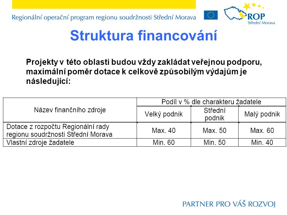 Struktura financování Projekty v této oblasti budou vždy zakládat veřejnou podporu, maximální poměr dotace k celkově způsobilým výdajům je následující