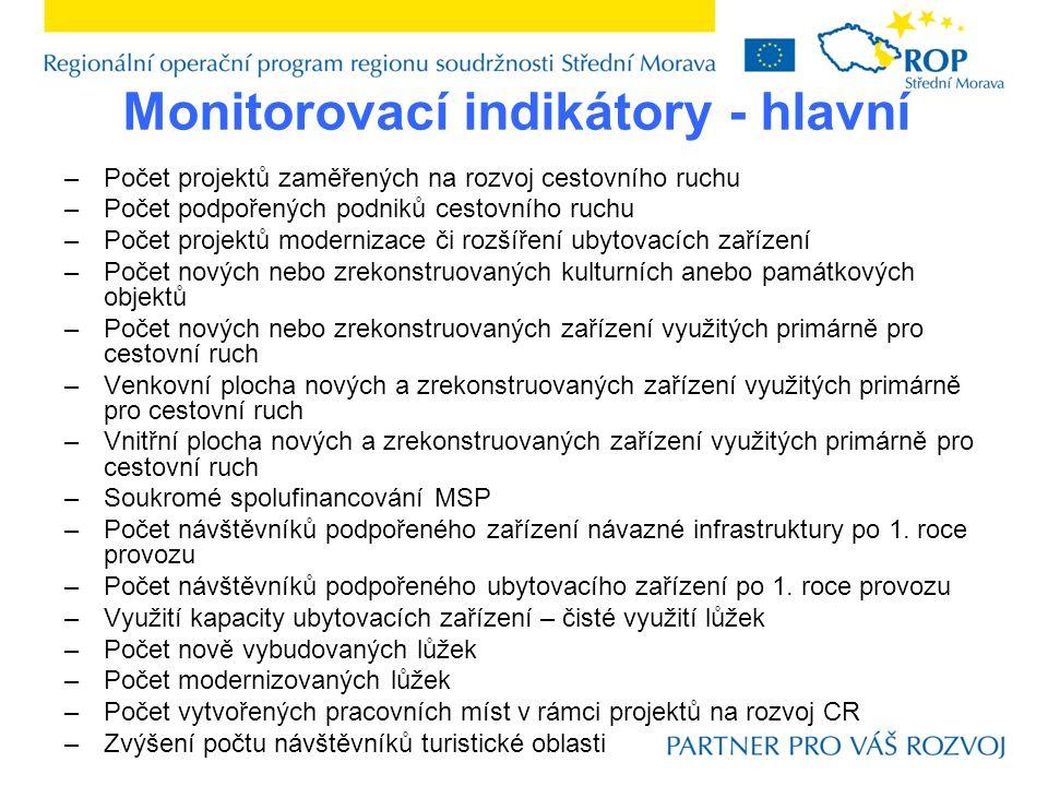 Monitorovací indikátory - hlavní –Počet projektů zaměřených na rozvoj cestovního ruchu –Počet podpořených podniků cestovního ruchu –Počet projektů mod