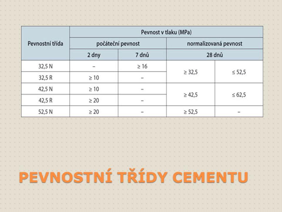 Příklad označení cementu CEM II/A-S 42,5 R VL.CEM II/A-S 42,5 R VL.