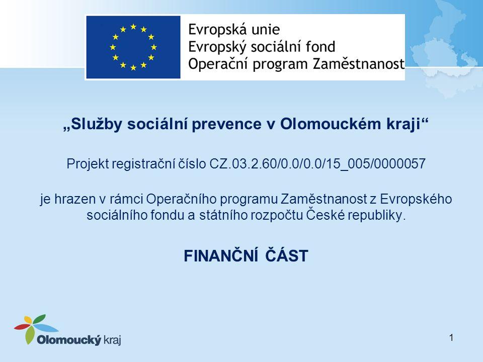"""""""Služby sociální prevence v Olomouckém kraji"""" Projekt registrační číslo CZ.03.2.60/0.0/0.0/15_005/0000057 je hrazen v rámci Operačního programu Zaměst"""