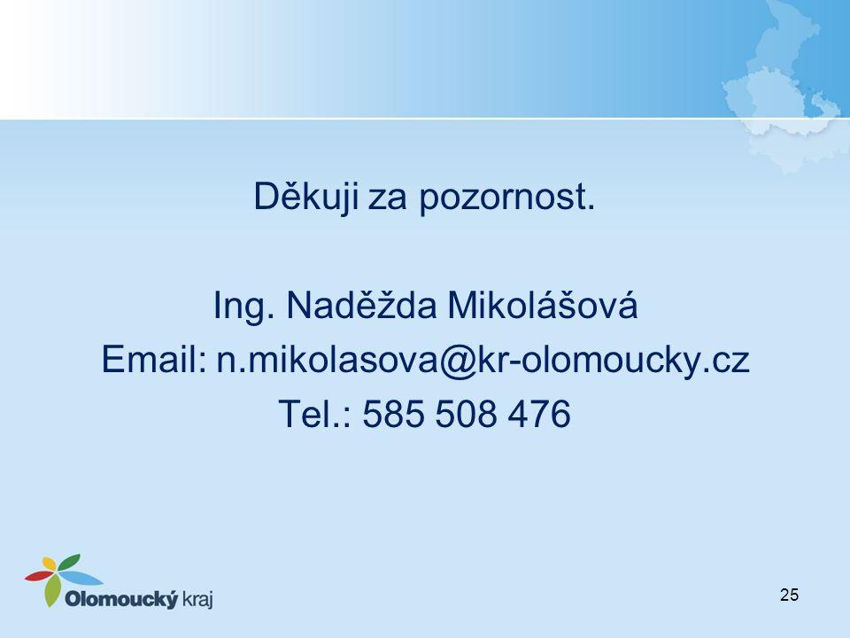 Děkuji za pozornost. Ing. Naděžda Mikolášová Email: n.mikolasova@kr-olomoucky.cz Tel.: 585 508 476 25