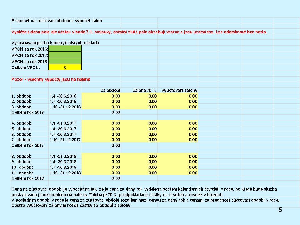 Fakturace Čtvrtletně (do 10ti dnů) - Zálohová faktura vyrovnávací platby k pokrytí čistých nákladů -Zúčtovací faktura vyrovnávací platby k pokrytí čistých nákladů Ročně (během ledna) - Faktura na vyrovnávací platbu k pokrytí přiměřeného zisku 6