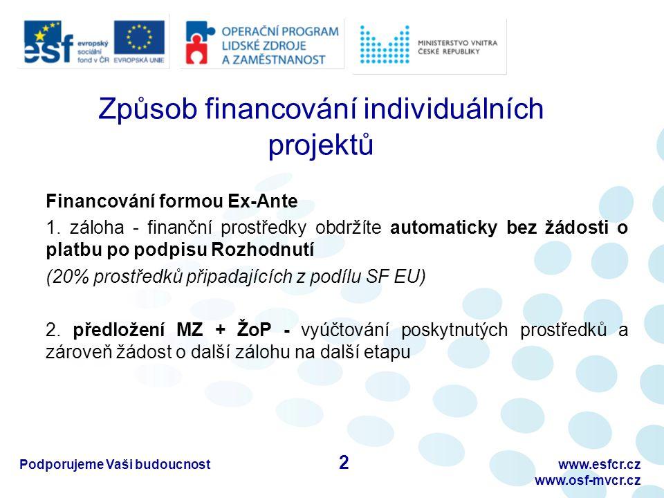 Podporujeme Vaši budoucnostwww.esfcr.cz www.osf-mvcr.cz Způsob financování individuálních projektů Financování formou Ex-Ante 1.