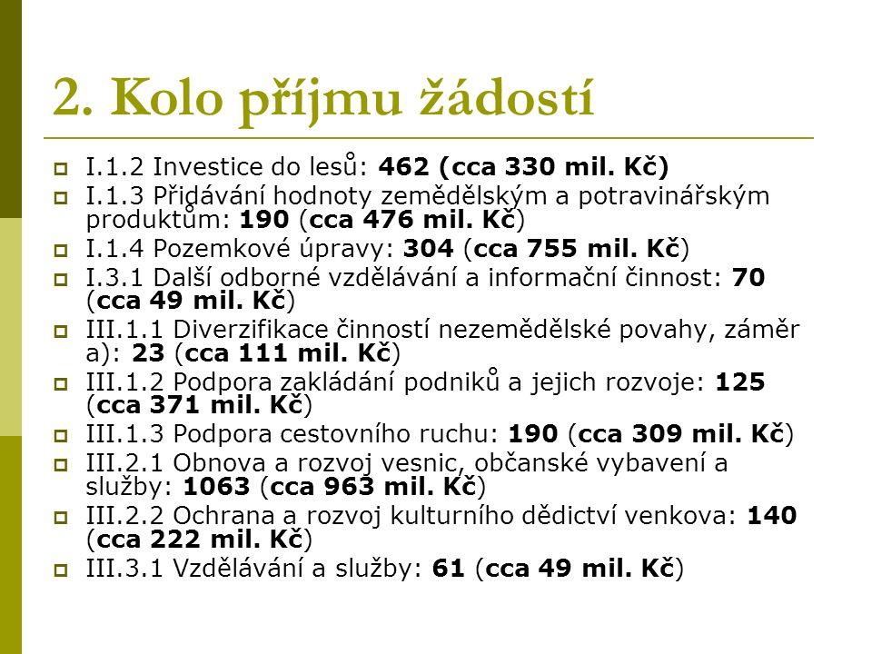 2. Kolo příjmu žádostí  I.1.2 Investice do lesů: 462 (cca 330 mil.