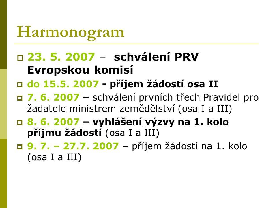 Harmonogram  23. 5. 2007 – schválení PRV Evropskou komisí  do 15.5.