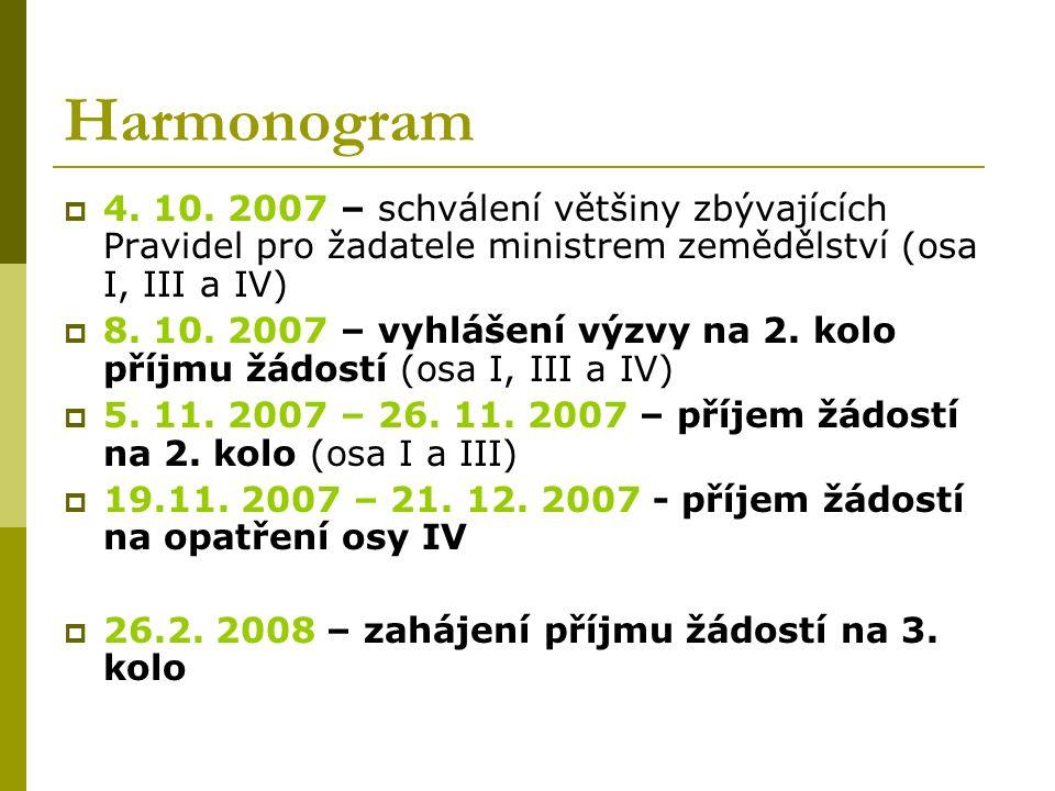 Harmonogram  4. 10.