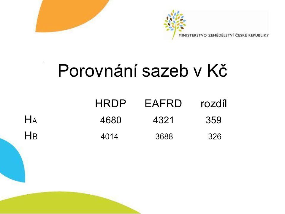 Porovnání sazeb v Kč HRDP EAFRD rozdíl H A 4680 4321 359 H B 4014 3688 326