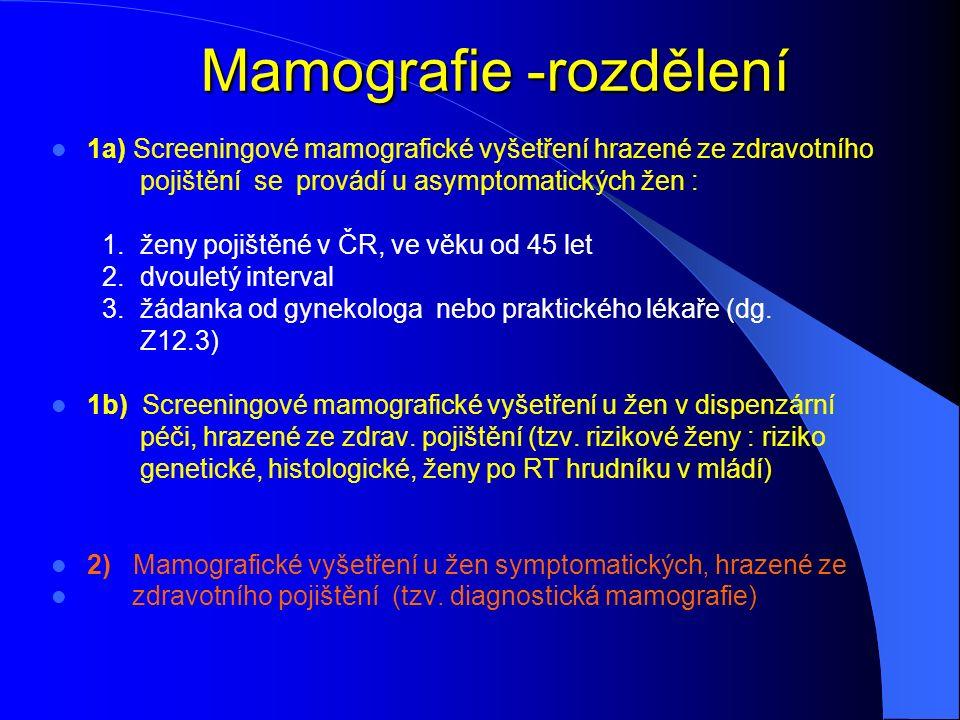 Mamografie -rozdělení 1a) Screeningové mamografické vyšetření hrazené ze zdravotního pojištění se provádí u asymptomatických žen : 1.