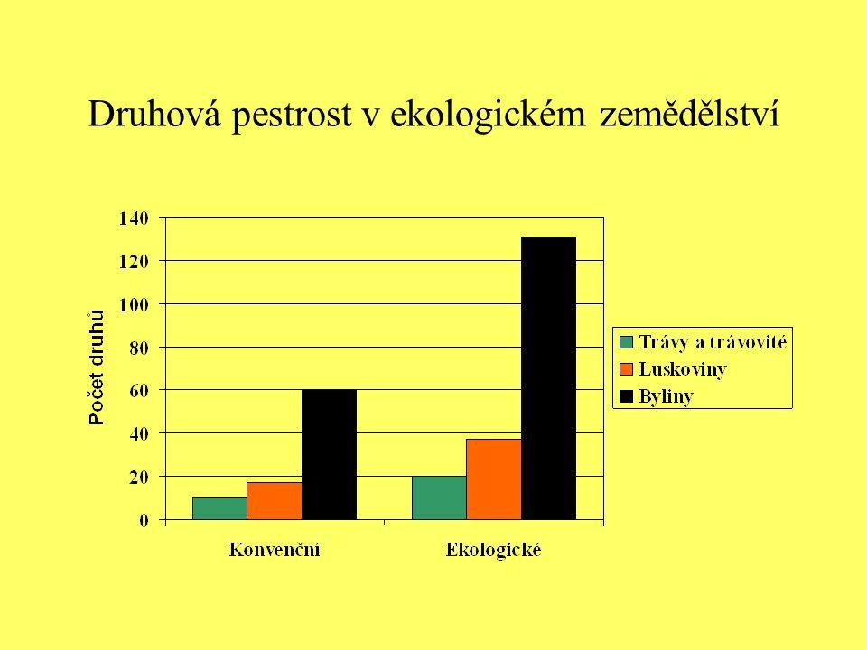 Druhová pestrost v ekologickém zemědělství
