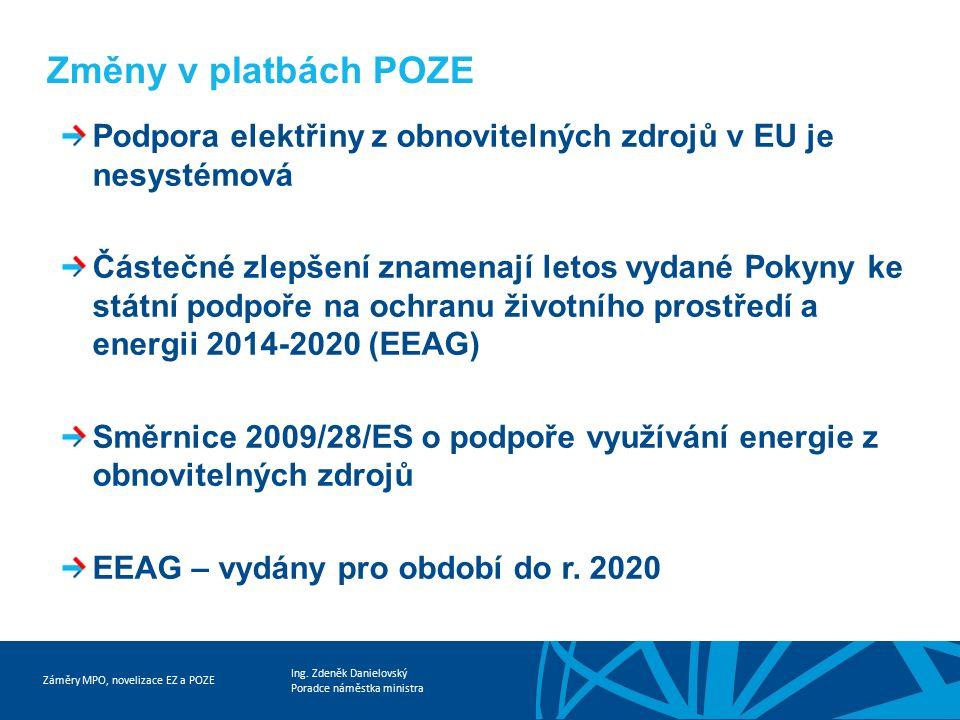 Záměry MPO, novelizace EZ a POZE Ing. Zdeněk Danielovský Poradce náměstka ministra Změny v platbách POZE Podpora elektřiny z obnovitelných zdrojů v EU