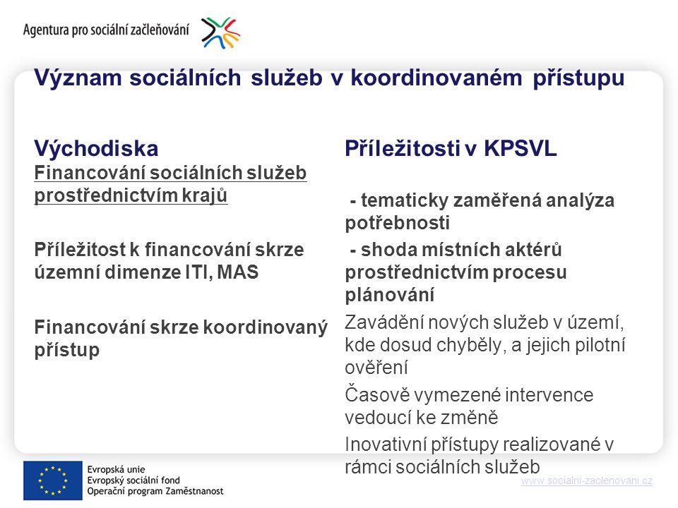 www.socialni-zaclenovani.cz Význam sociálních služeb v koordinovaném přístupu Východiska Financování sociálních služeb prostřednictvím krajů Příležitost k financování skrze územní dimenze ITI, MAS Financování skrze koordinovaný přístup Příležitosti v KPSVL - tematicky zaměřená analýza potřebnosti - shoda místních aktérů prostřednictvím procesu plánování Zavádění nových služeb v území, kde dosud chyběly, a jejich pilotní ověření Časově vymezené intervence vedoucí ke změně Inovativní přístupy realizované v rámci sociálních služeb