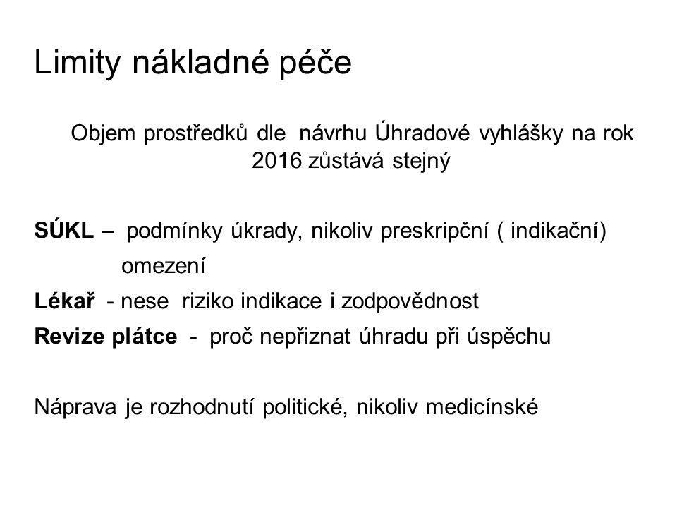 Limity nákladné péče Objem prostředků dle návrhu Úhradové vyhlášky na rok 2016 zůstává stejný SÚKL – podmínky úkrady, nikoliv preskripční ( indikační) omezení Lékař - nese riziko indikace i zodpovědnost Revize plátce - proč nepřiznat úhradu při úspěchu Náprava je rozhodnutí politické, nikoliv medicínské
